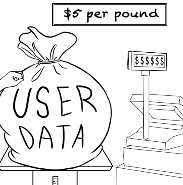 Selling user data