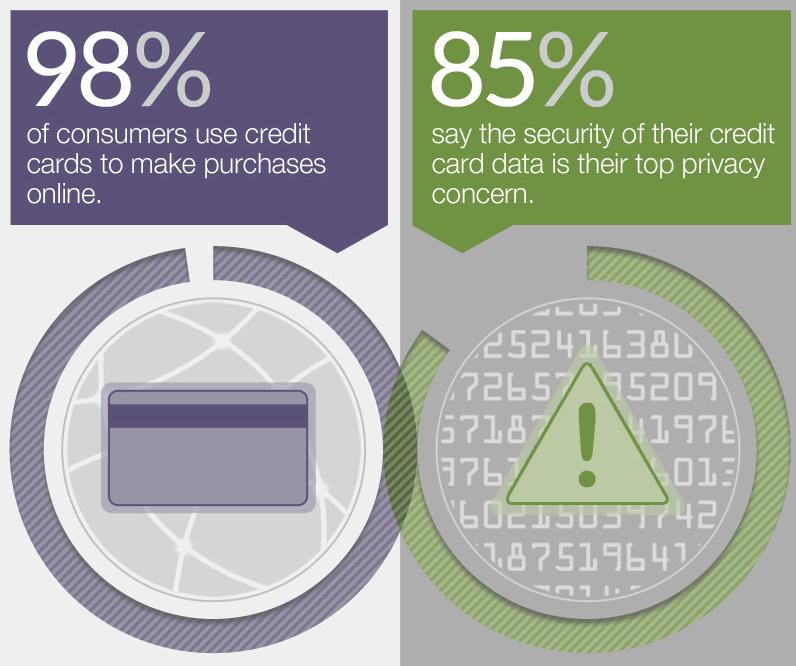 credit-card-fraud-3