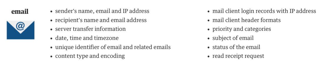 email metadata